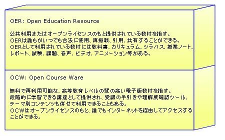 MOOC3
