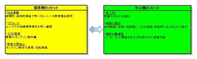 MOOC7
