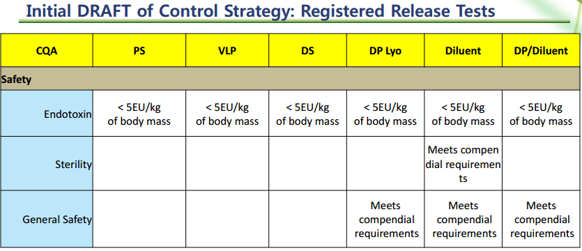 AVAX Control Strategy and Test
