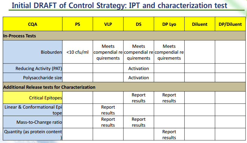 A-VAX Control Strategy and Test