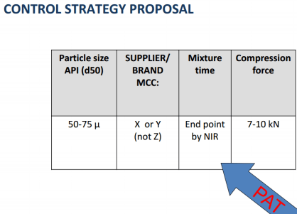 control strategy qbd for pharmaceutical legacy products