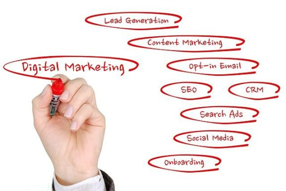 Digital Marketing photo
