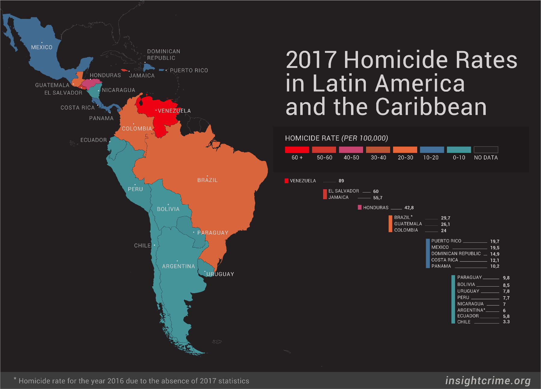Image result for latin america murder rate2018