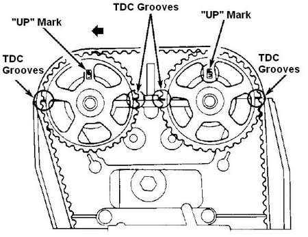 Diagram Honda B18c Wiring Diagram