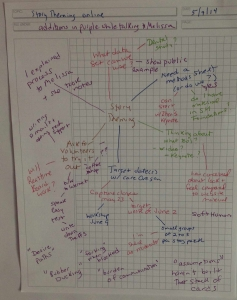 storythemingmindmap1