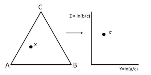 triad_to_cartesian_sm_crop