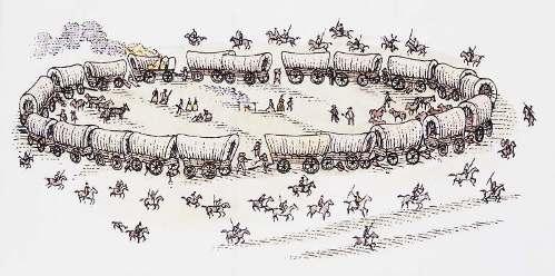 circling the wagons
