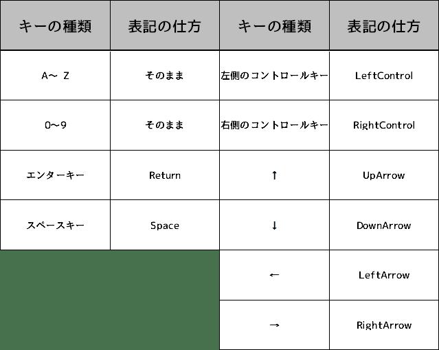 キー入力表.png