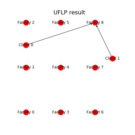 UFLP_result (1).png