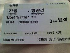 tiket ITX