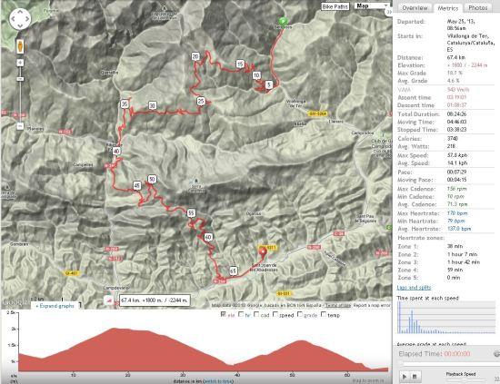 Mapa recorregut 2a etapa Bi6000 en BTT