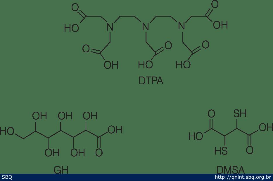 Figura 5: Agentes quelantes para marcação com 99m Tc: ácido dietilenotriamino pentacético (DTPA); ácido glucoheptônico ou glucoheptonato de sódio (GH); ácido dimercaptosuccínico (DMSA).
