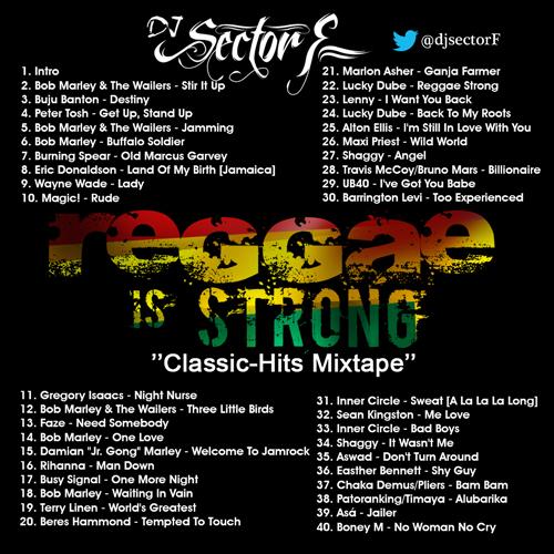 Reggae is Strong - Classic Reggae Hits Mix