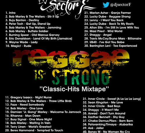 Reggae is Strong - Classic Reggae Hits Mix