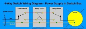 What is the difference between a single pole and dual pole light switch?  Quora