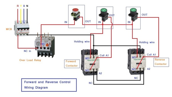 What Is A Forward Reversing Motor Control Circuit?