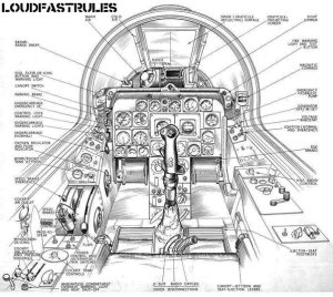 Can I see a diagram of the cockpit of a plane?  Quora