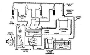 What are the parts of an inline injection pump?  Quora