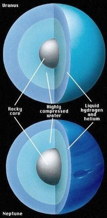 What is the surface of Uranus made of? - Quora