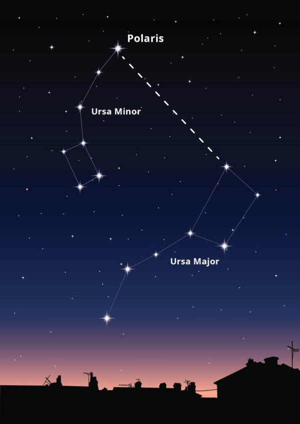 What constellation is the North Star in? - Quora