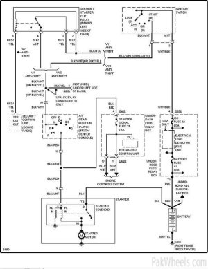 How to view a fuse box diagram of a 2001 Honda Civic fuse