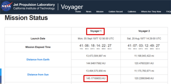 If we were looking at where Voyager 1 is now from an exo ...