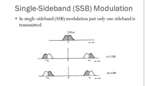 What is double sideband and single sideband? - Quora