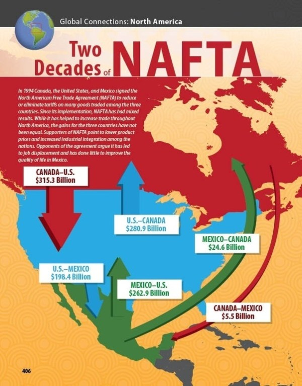 Is Trump correct that the NAFTA deal resulted in the loss ...
