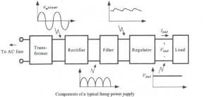 What is a block diagram in electronics?  Quora
