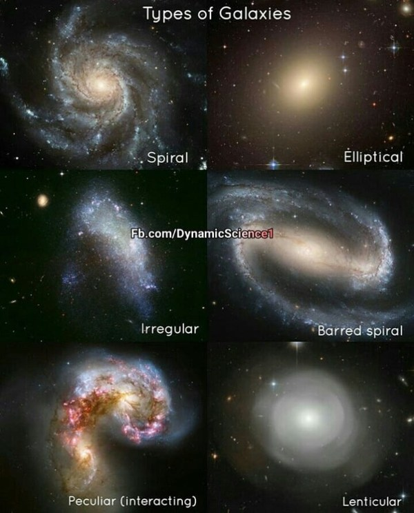 What are the types of galaxies? - Quora