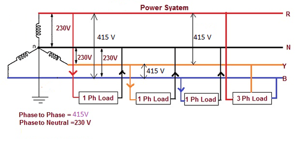 Why Is Neutral Wire Not Required For 3 Phase 3 Wire