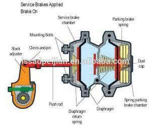 Trucks: How does an air brake work?  Quora