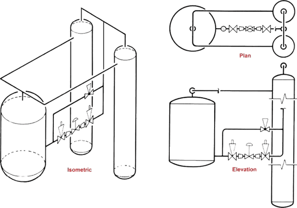 Pipe Fittings Symbols & Isometric Drawing Symbols For Piping