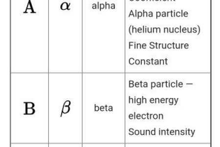Symbols used in physics full hd maps locations another world maxwellsequations math the symbols used greek script lesson ukindia some notes on where these letters are used file circuit symbols for a level ocr physics publicscrutiny Images