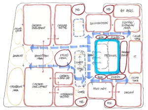 What is an architectural block diagram?  Quora