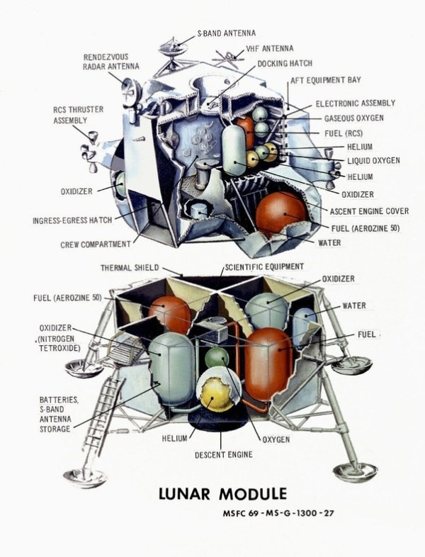 In the movie Apollo 13, there is a scene later in the ...