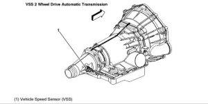 How does the engine speed sensor work?  Quora
