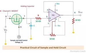 Does the MOSFET act as a switch, or multiplier in the