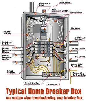 Why am I getting 220 V on a 15 amp outlet with multiple receptacles on a 20 amp circuit with a