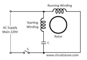Why is a capacitor used in a fan?  Quora