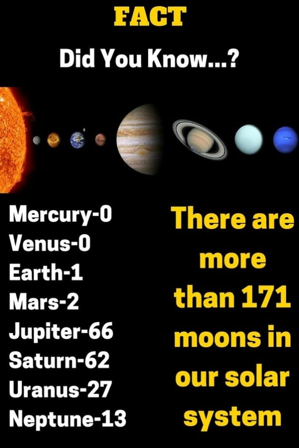 How many moons does each planet have? - Quora