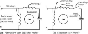 What is the wiring of a singlephase motor?  Quora