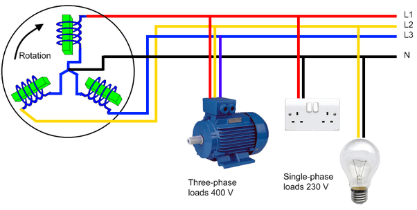 How Is The Wiring Framework In A Three Phase Transmission