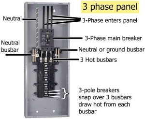 How to know if I have a 3phase electrical supply at home  Quora