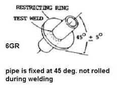 6g Welding Position Diagram | Index listing of wiring diagrams