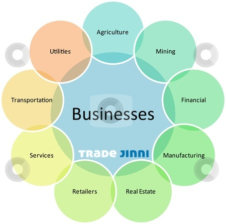 Where can I get an exhaustive list of business categories ...