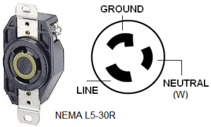 What are 30amp single pole breakers used for?  Quora