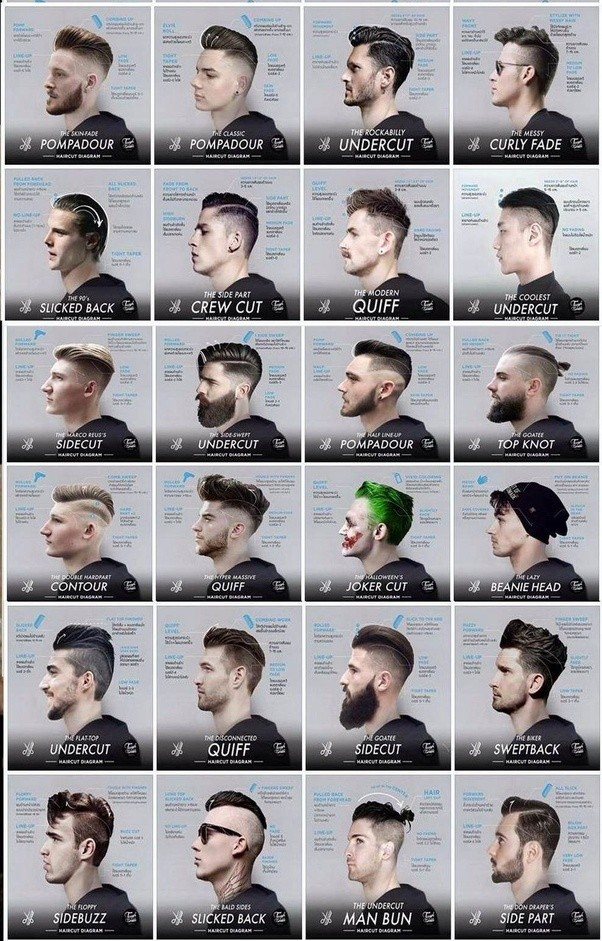 What Are The Latest Trends In Mens Hair Styles Quora