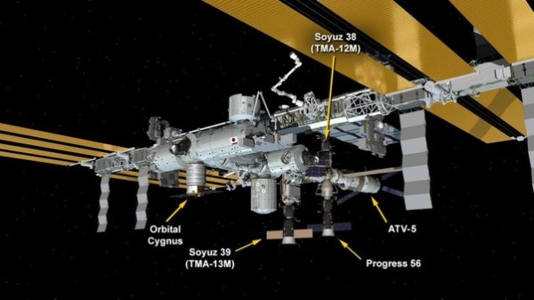 Does the International Space Station have an escape pod ...