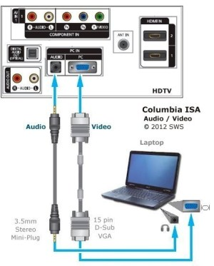 How to obtain sound from a puter to the TV  Quora